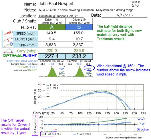 This Report Shows An Advanced Feature Of Optimalflight